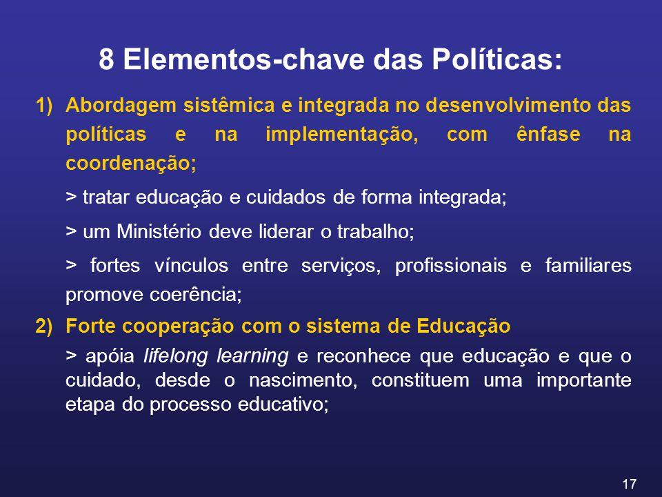 8 Elementos-chave das Políticas: