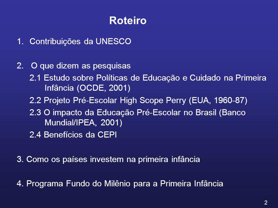Roteiro Contribuições da UNESCO 2. O que dizem as pesquisas
