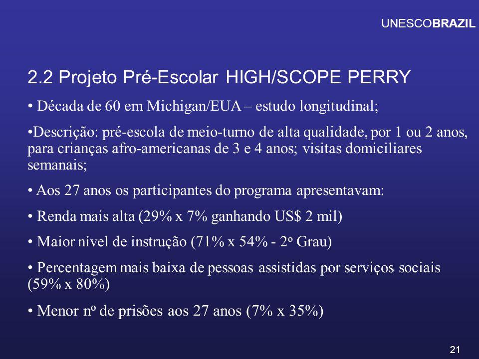 2.2 Projeto Pré-Escolar HIGH/SCOPE PERRY