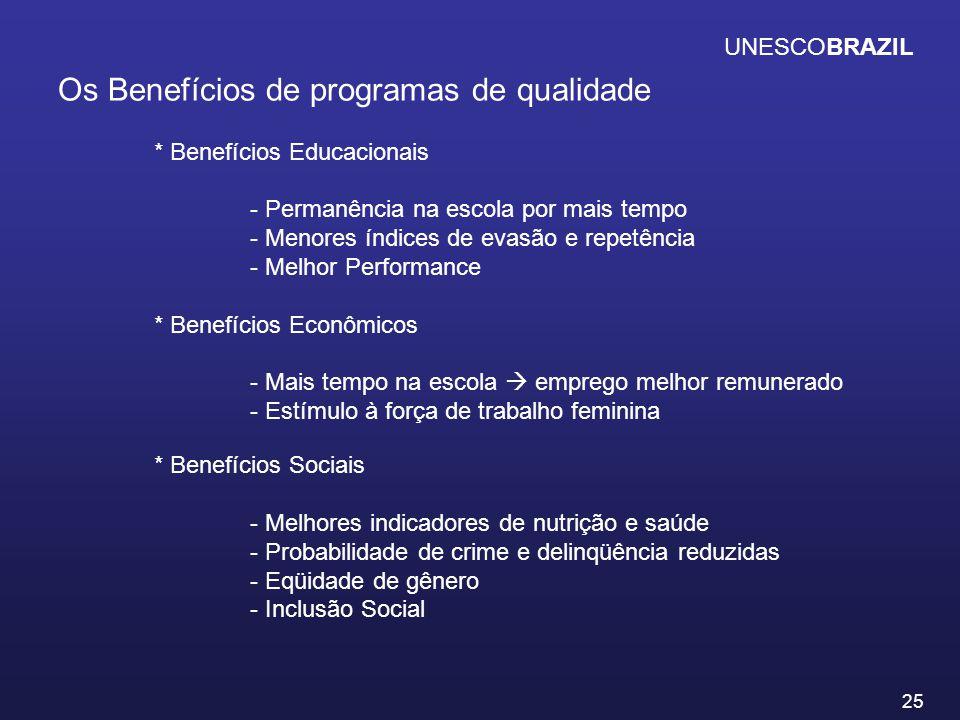 Os Benefícios de programas de qualidade