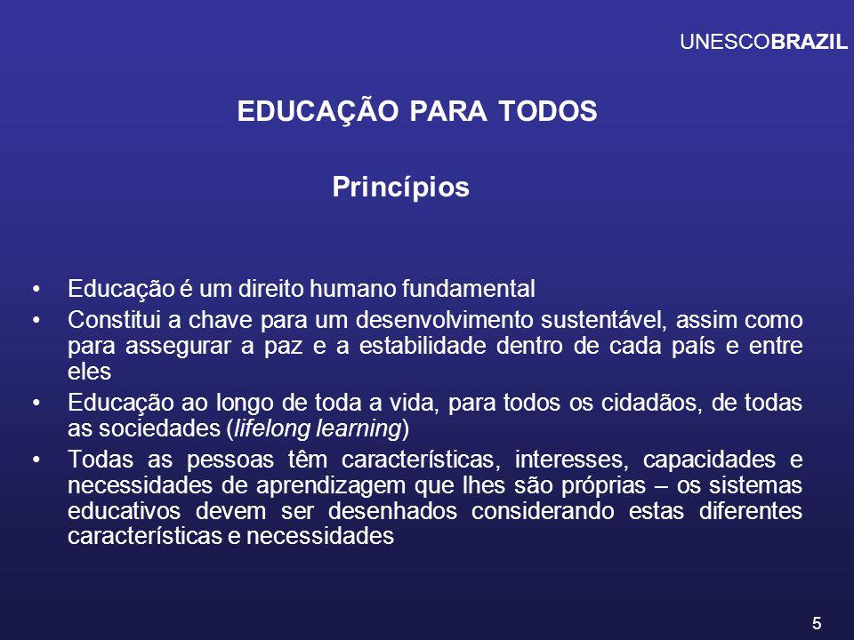 EDUCAÇÃO PARA TODOS Princípios