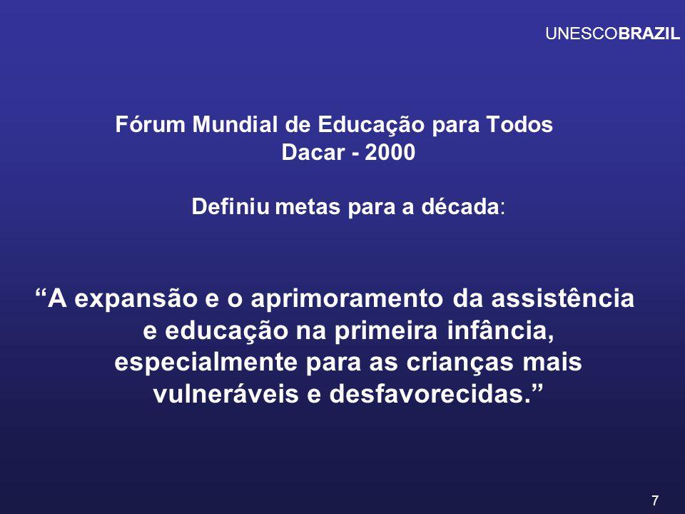 UNESCOBRAZIL Fórum Mundial de Educação para Todos Dacar - 2000 Definiu metas para a década: