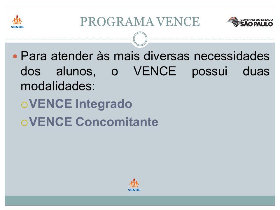 PROGRAMA VENCE Para atender às mais diversas necessidades dos alunos, o VENCE possui duas modalidades: