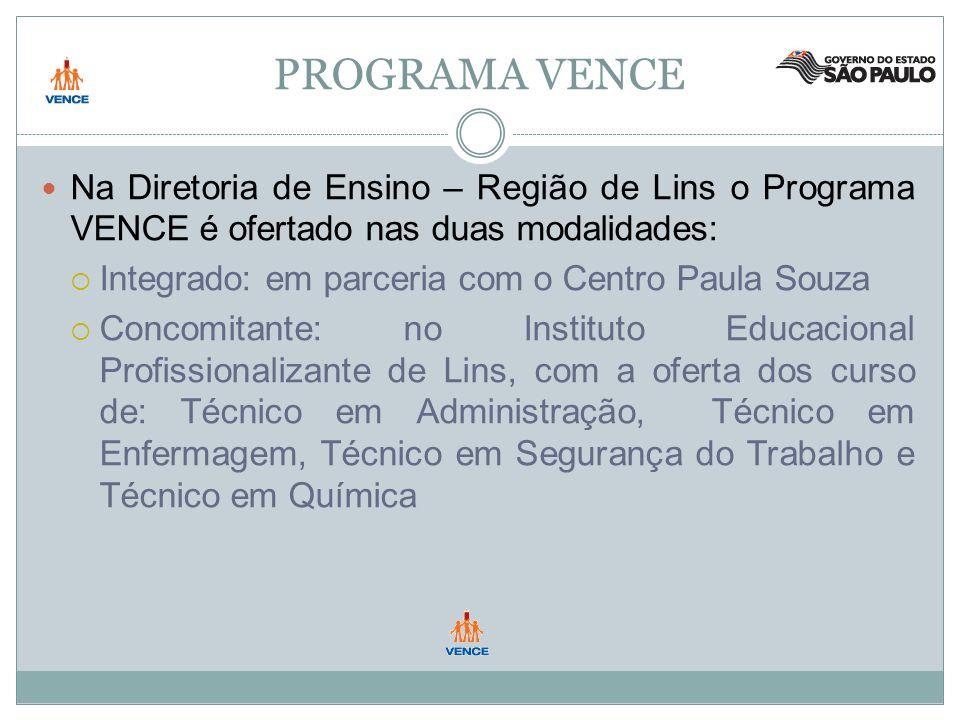 PROGRAMA VENCE Na Diretoria de Ensino – Região de Lins o Programa VENCE é ofertado nas duas modalidades: