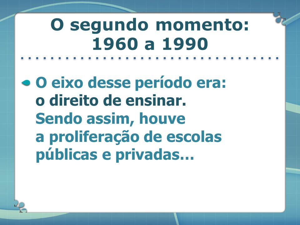 O segundo momento: 1960 a 1990 O eixo desse período era: o direito de ensinar.