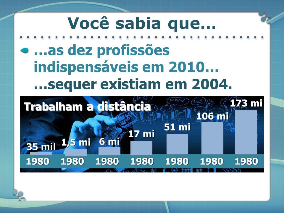 Você sabia que… …as dez profissões indispensáveis em 2010… …sequer existiam em 2004. Trabalham a distância.