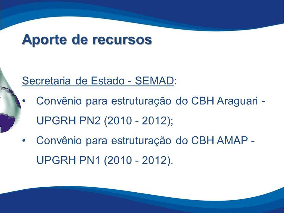 Aporte de recursos Secretaria de Estado - SEMAD: