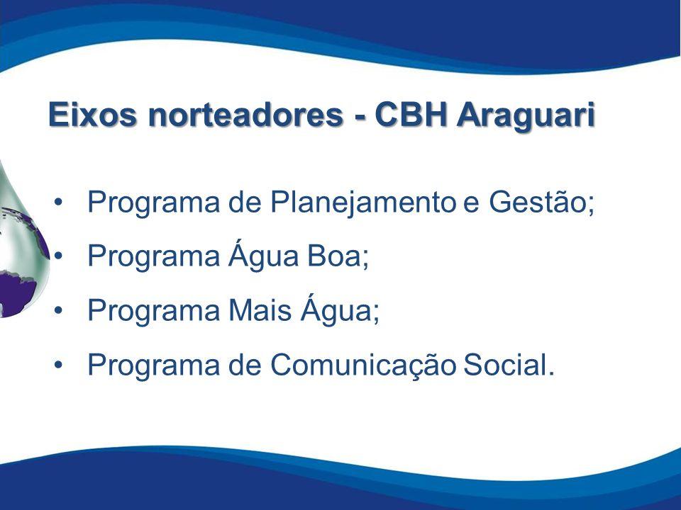 Eixos norteadores - CBH Araguari