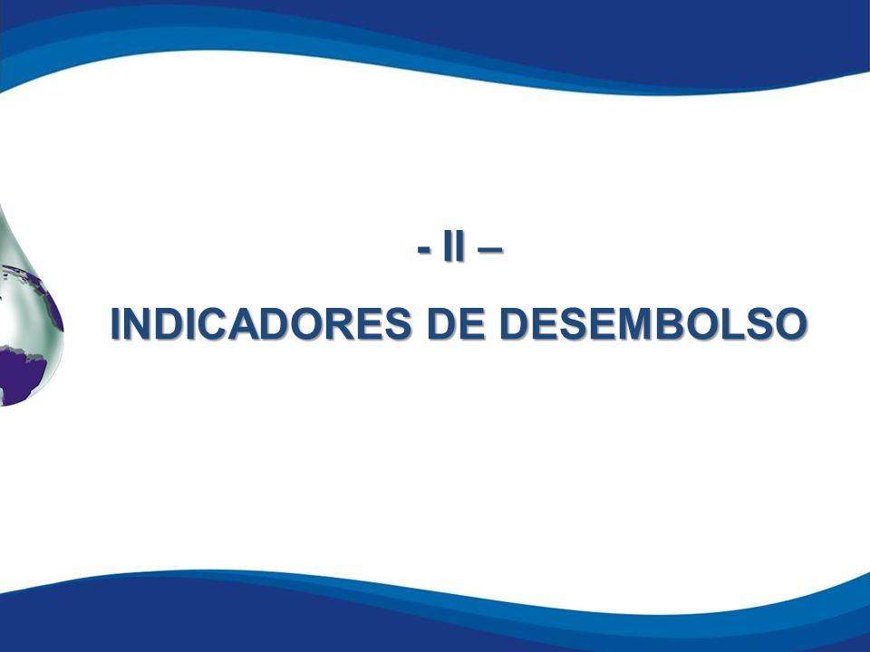 - II – INDICADORES DE DESEMBOLSO