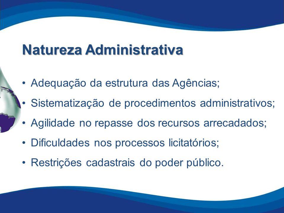 Natureza Administrativa