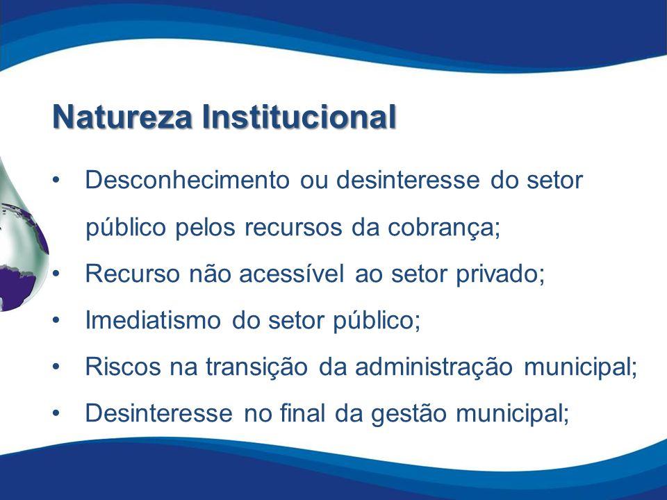 Natureza Institucional