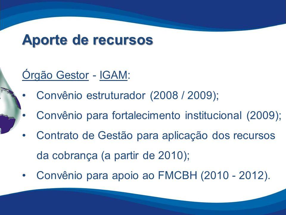 Aporte de recursos Órgão Gestor - IGAM: