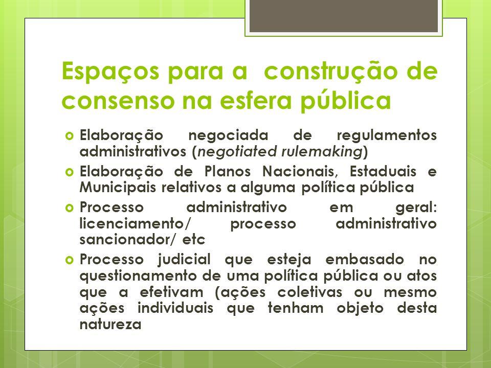 Espaços para a construção de consenso na esfera pública