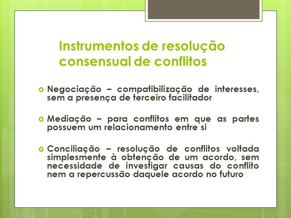 Instrumentos de resolução consensual de conflitos