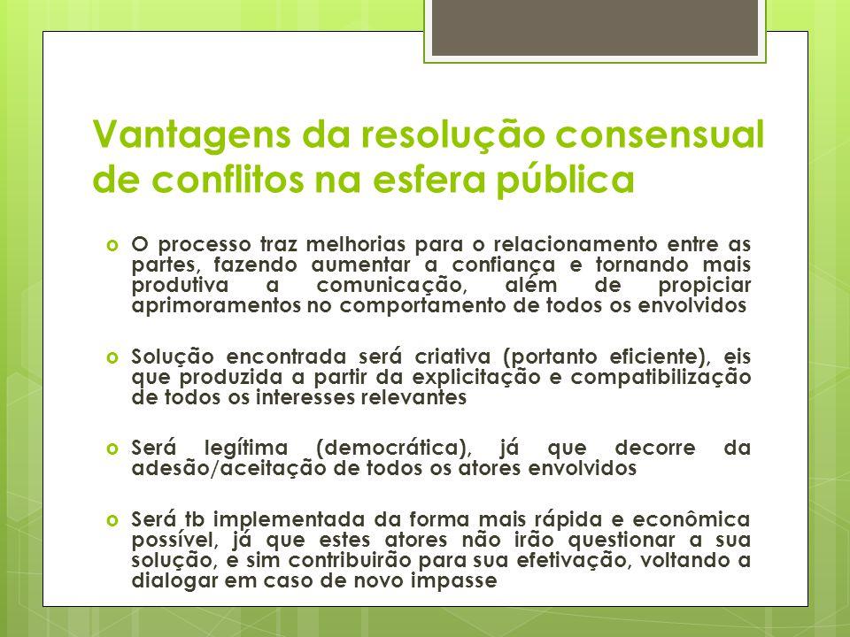 Vantagens da resolução consensual de conflitos na esfera pública