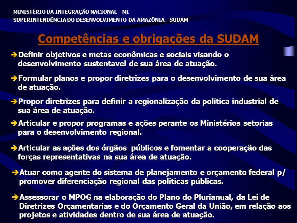 Competências e obrigações da SUDAM