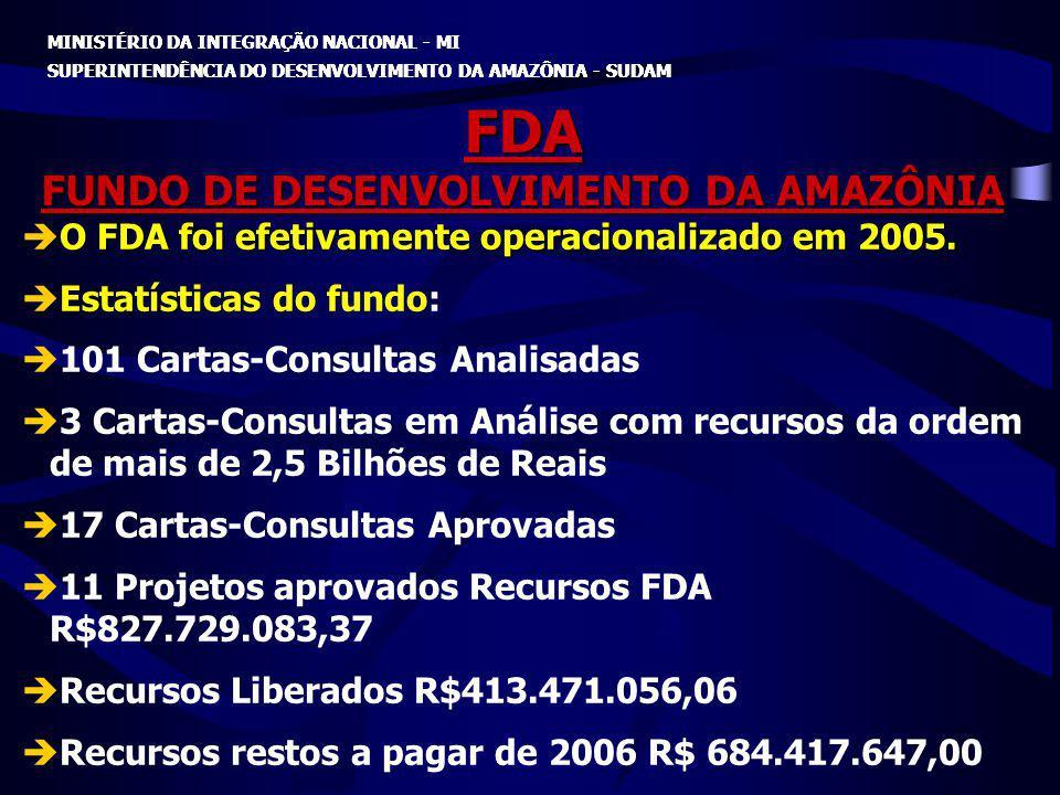 FUNDO DE DESENVOLVIMENTO DA AMAZÔNIA