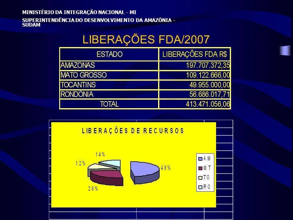 LIBERAÇÕES FDA/2007 MINISTÉRIO DA INTEGRAÇÃO NACIONAL - MI