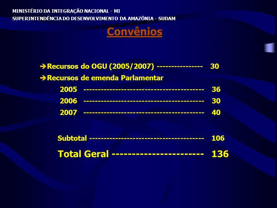 Convênios Recursos do OGU (2005/2007) ---------------- 30