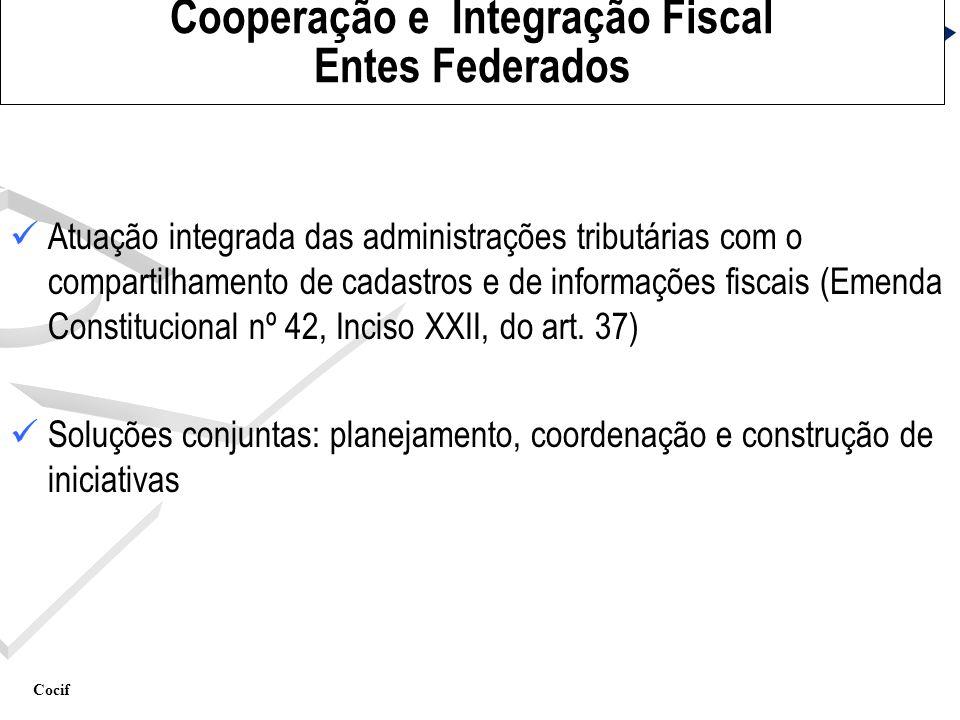 Cooperação e Integração Fiscal Entes Federados