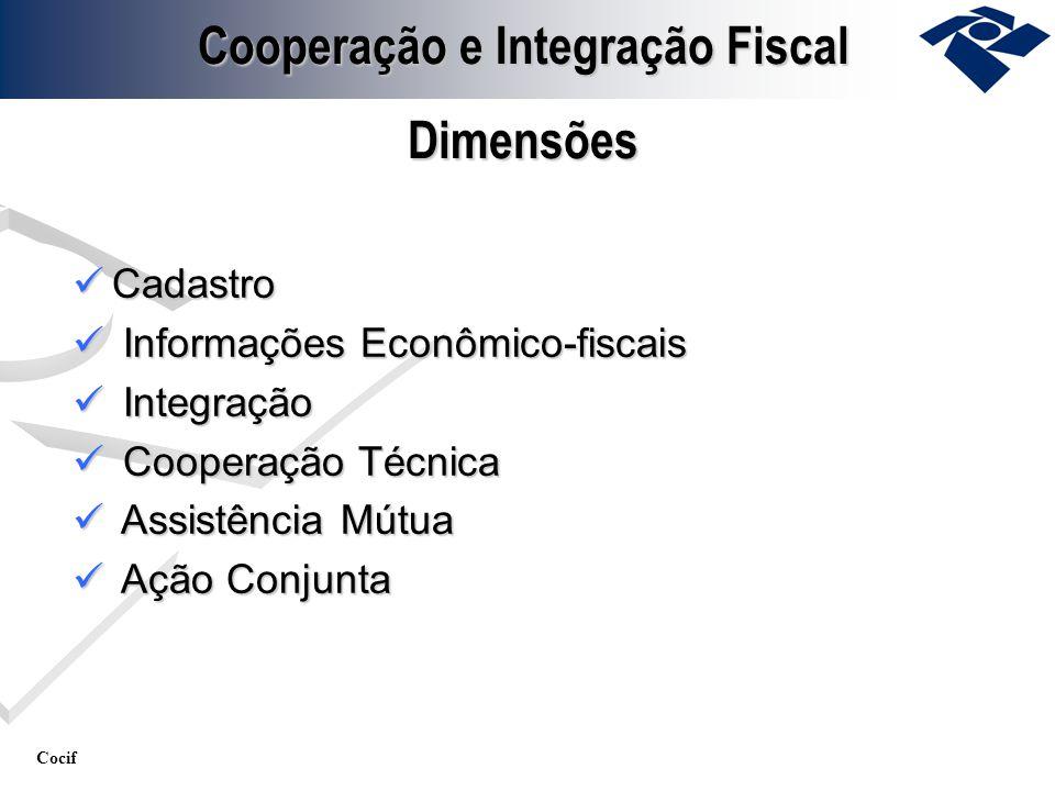 Cooperação e Integração Fiscal