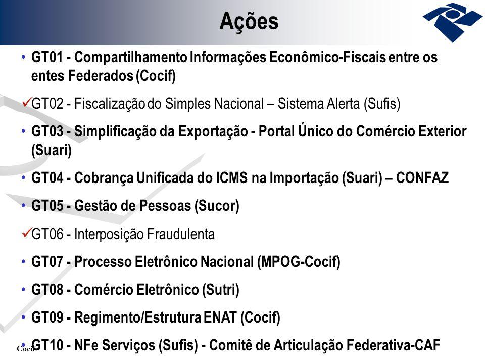 Ações GT01 - Compartilhamento Informações Econômico-Fiscais entre os entes Federados (Cocif)