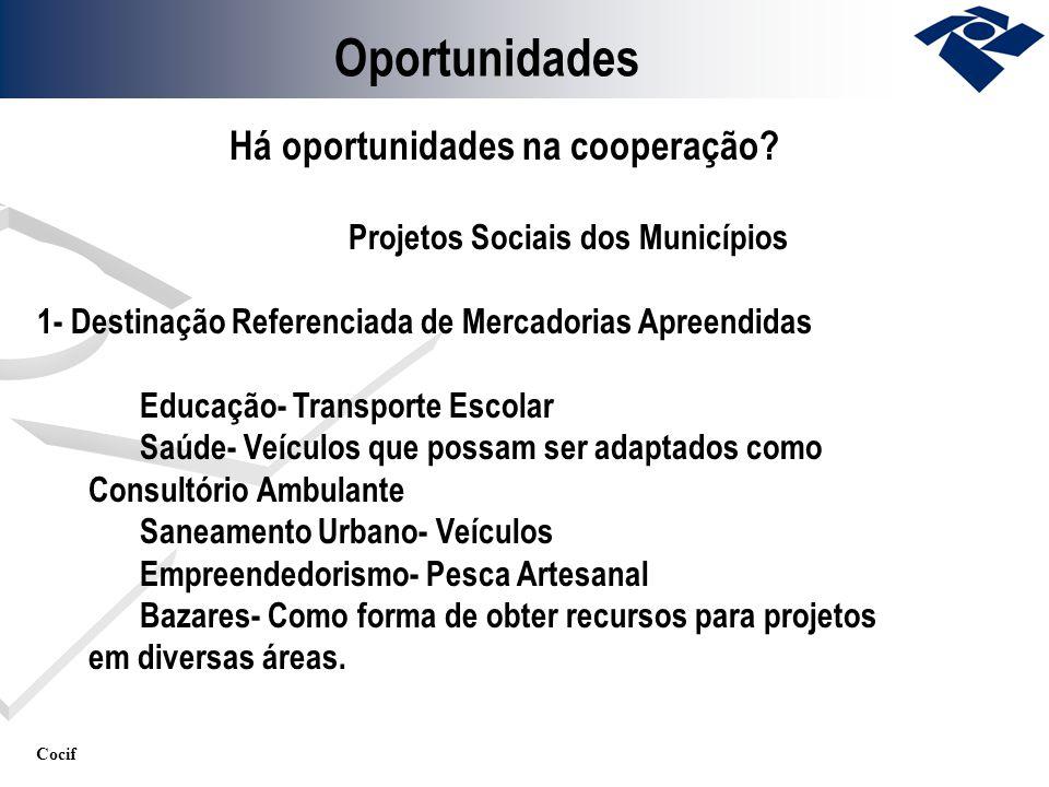 Projetos Sociais dos Municípios