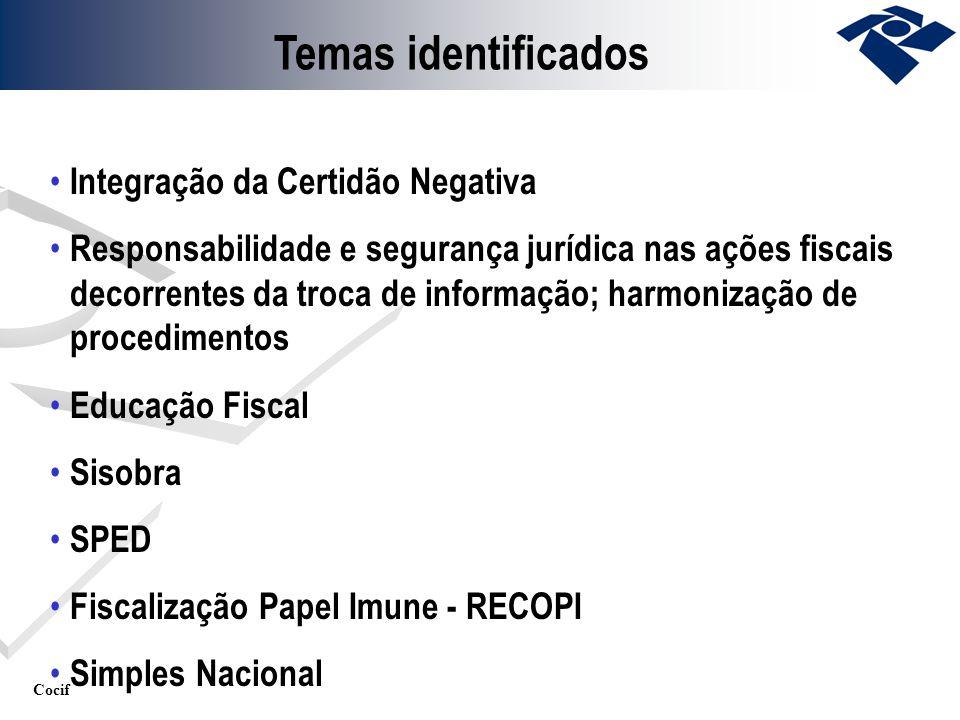 Temas identificados Integração da Certidão Negativa
