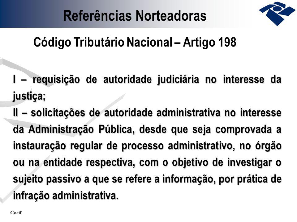 Referências Norteadoras Código Tributário Nacional – Artigo 198