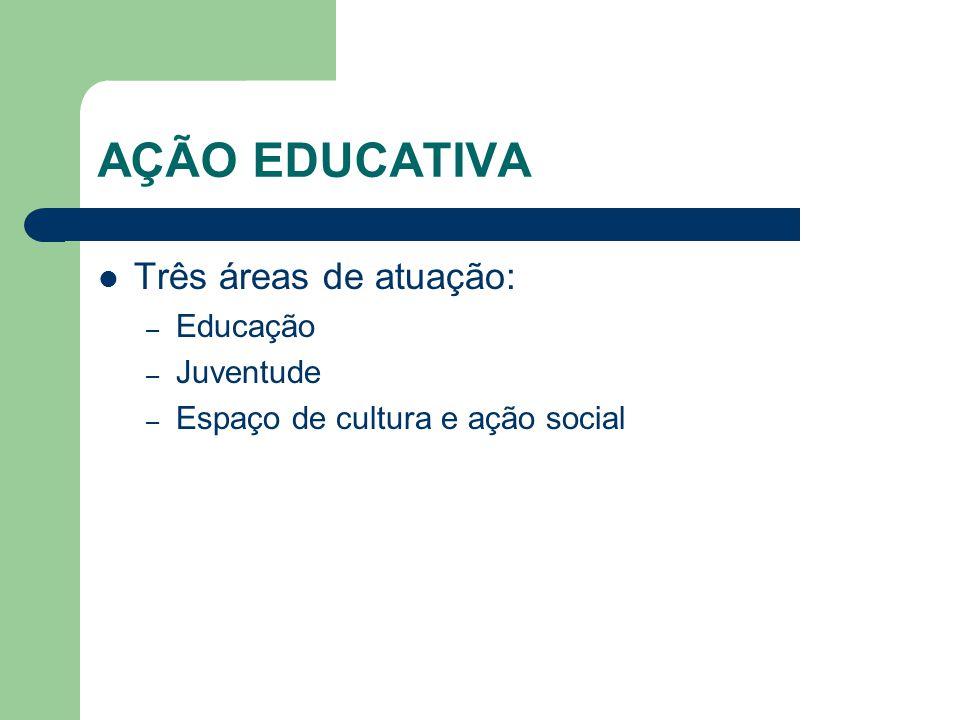 AÇÃO EDUCATIVA Três áreas de atuação: Educação Juventude