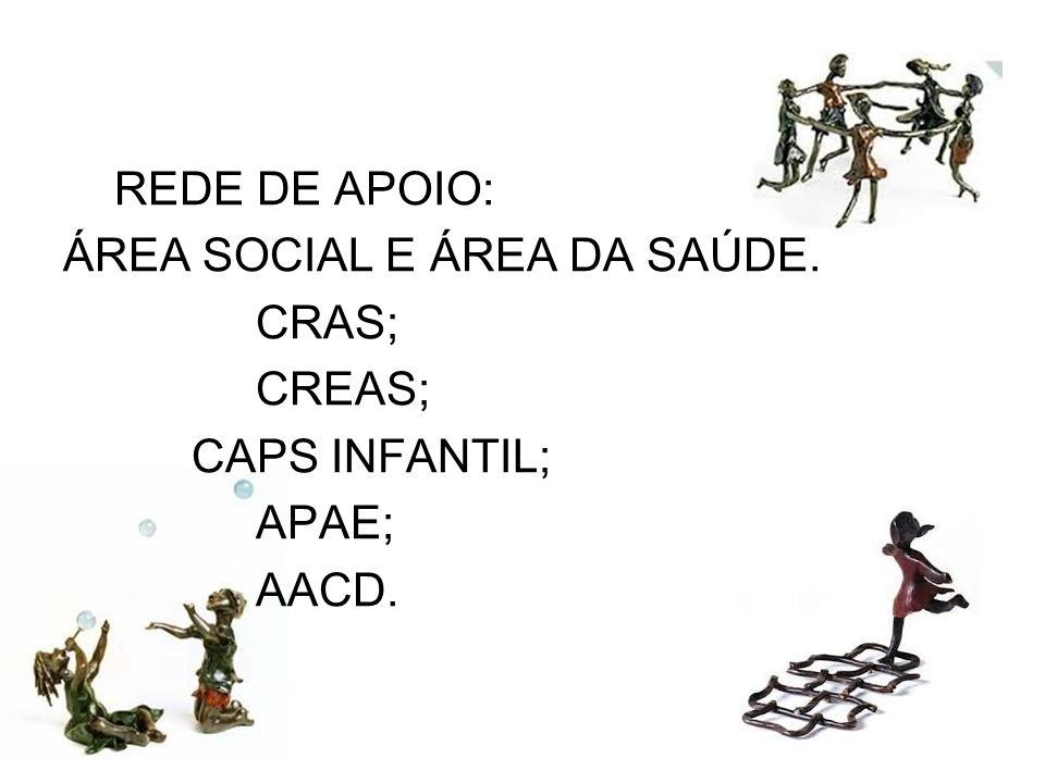 REDE DE APOIO: ÁREA SOCIAL E ÁREA DA SAÚDE