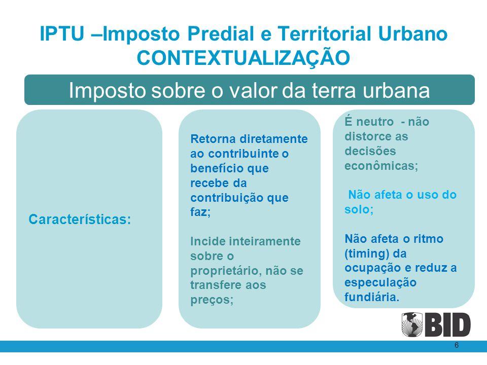 IPTU –Imposto Predial e Territorial Urbano CONTEXTUALIZAÇÃO