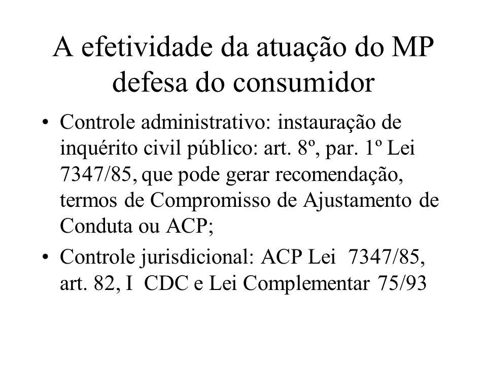 A efetividade da atuação do MP defesa do consumidor