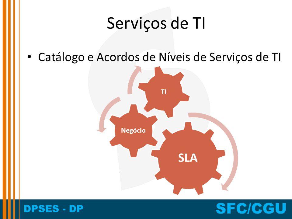 Serviços de TI SLA Catálogo e Acordos de Níveis de Serviços de TI
