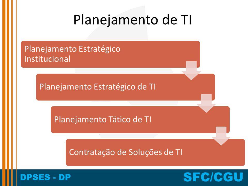 Planejamento de TI Planejamento Estratégico Institucional