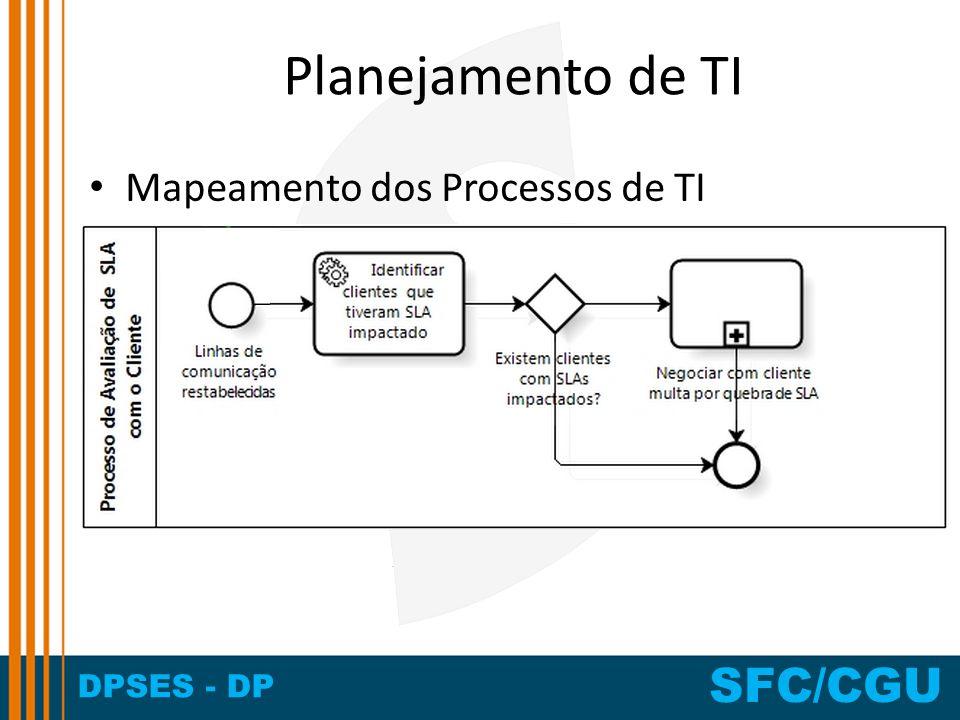 Planejamento de TI Mapeamento dos Processos de TI