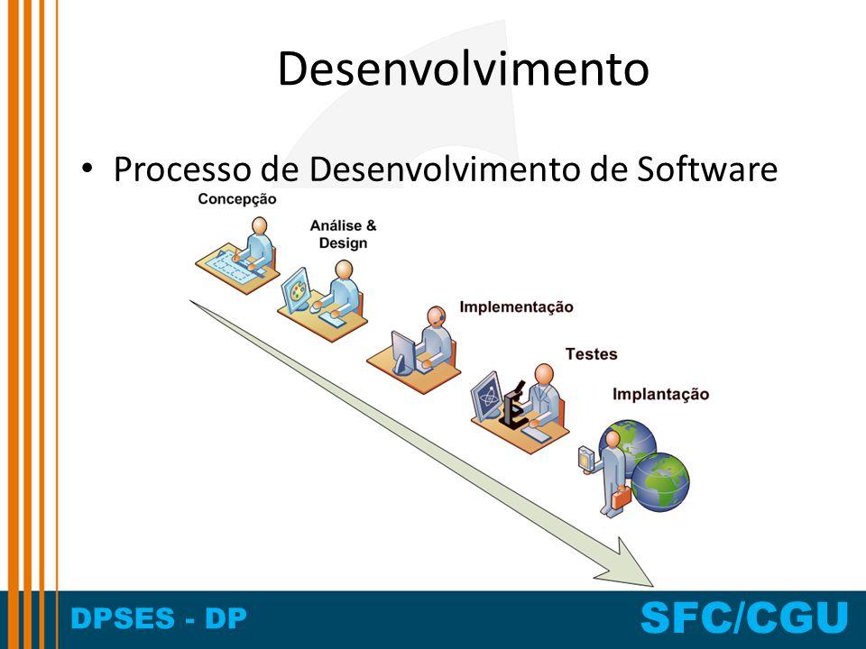 Desenvolvimento Processo de Desenvolvimento de Software