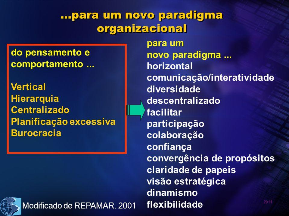 …para um novo paradigma organizacional