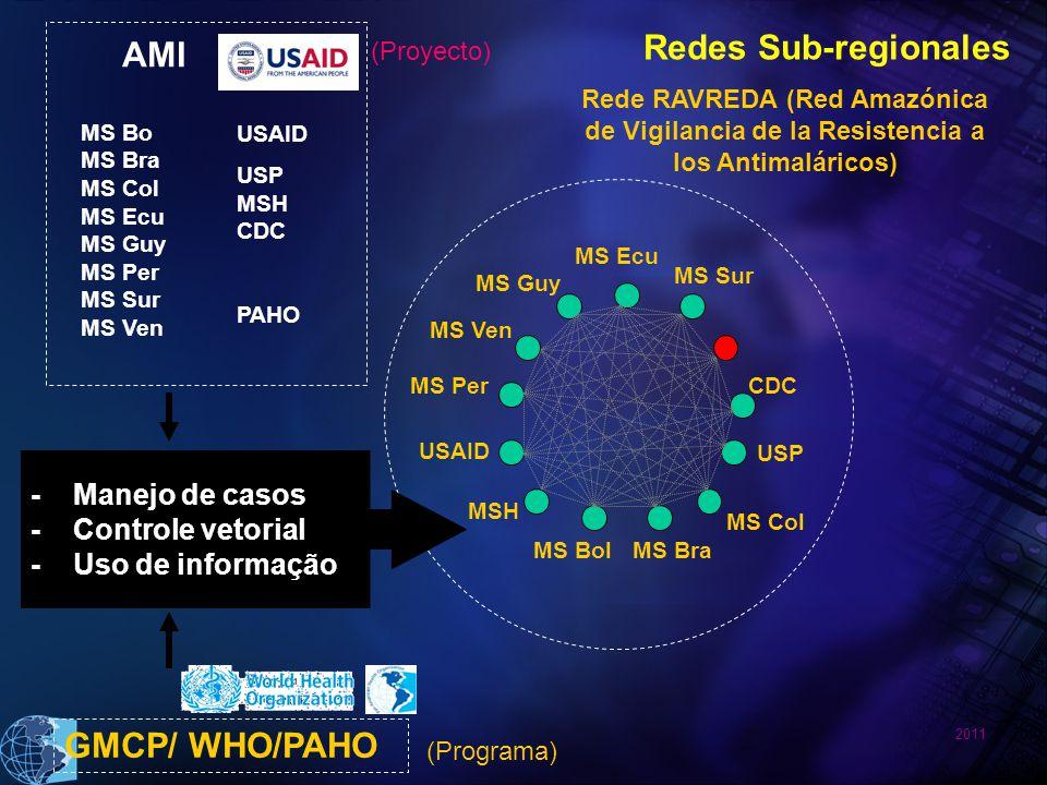 Redes Sub-regionales AMI GMCP/ WHO/PAHO - Manejo de casos