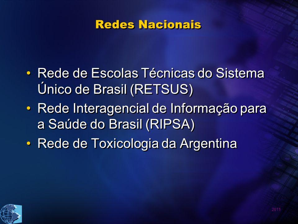 Rede de Escolas Técnicas do Sistema Único de Brasil (RETSUS)