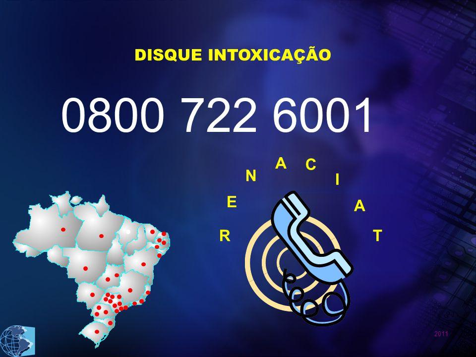 DISQUE INTOXICAÇÃO 0800 722 6001 R E N A C I T