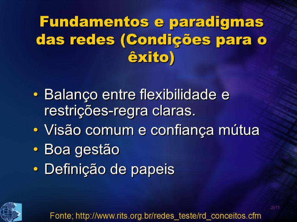 Fundamentos e paradigmas das redes (Condições para o êxito)