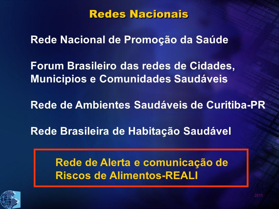 Redes Nacionais Rede Nacional de Promoção da Saúde. Forum Brasileiro das redes de Cidades, Municipios e Comunidades Saudáveis.