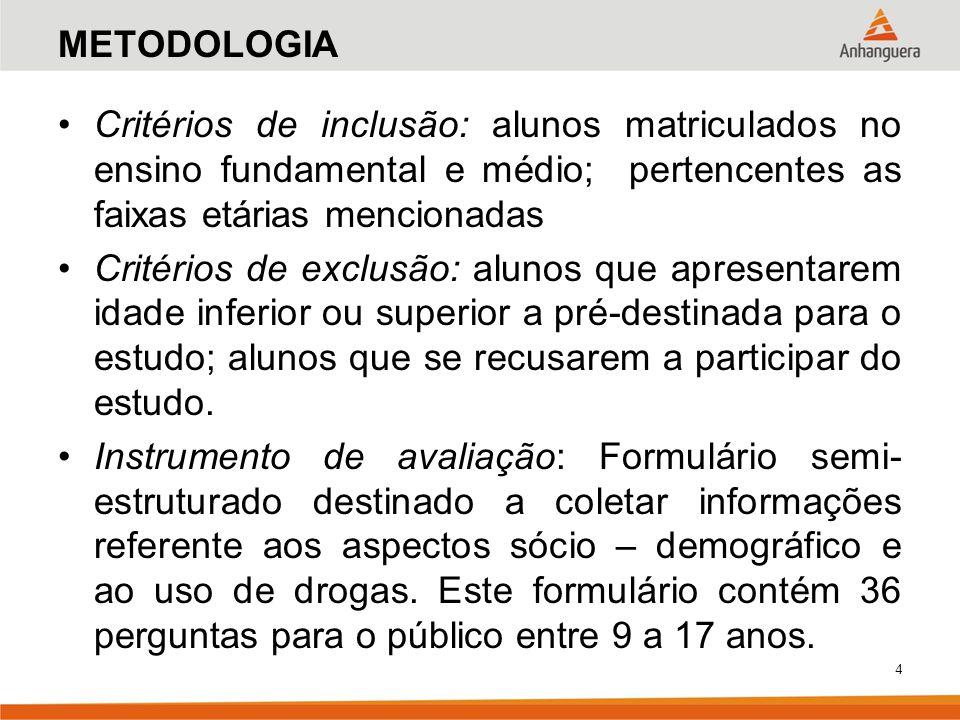 METODOLOGIA Critérios de inclusão: alunos matriculados no ensino fundamental e médio; pertencentes as faixas etárias mencionadas.