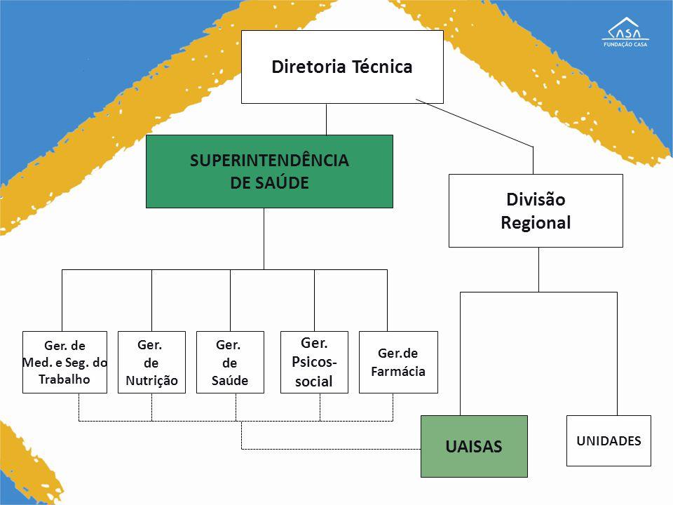 Diretoria Técnica Divisão Regional SUPERINTENDÊNCIA DE SAÚDE UAISAS