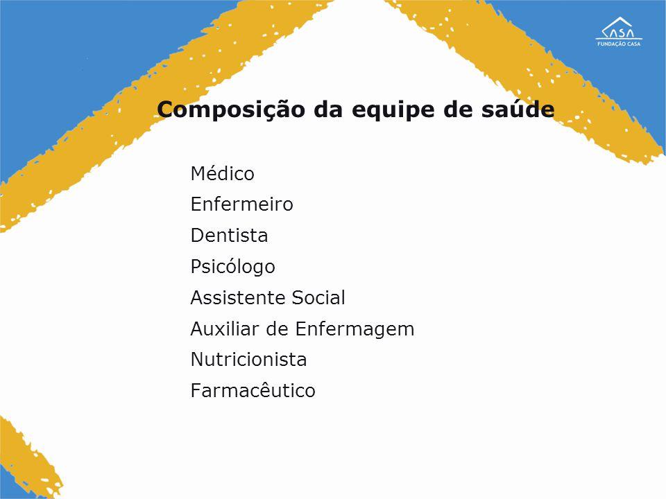 Composição da equipe de saúde