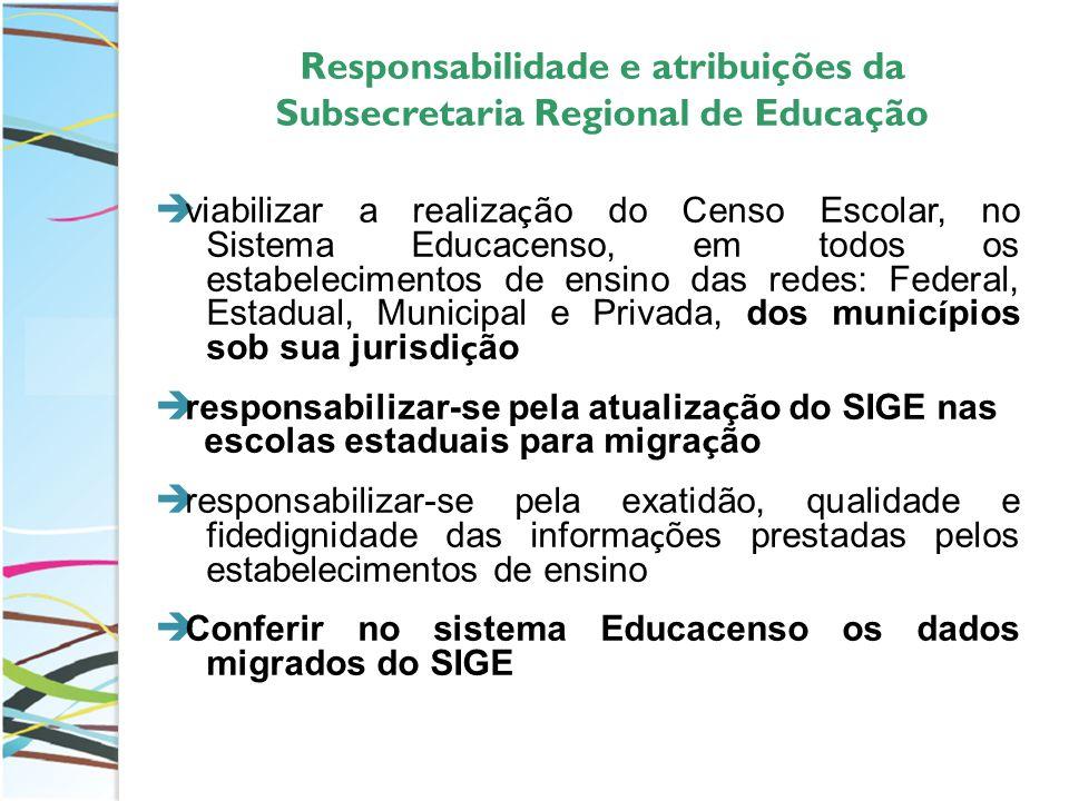 Responsabilidade e atribuições da Subsecretaria Regional de Educação