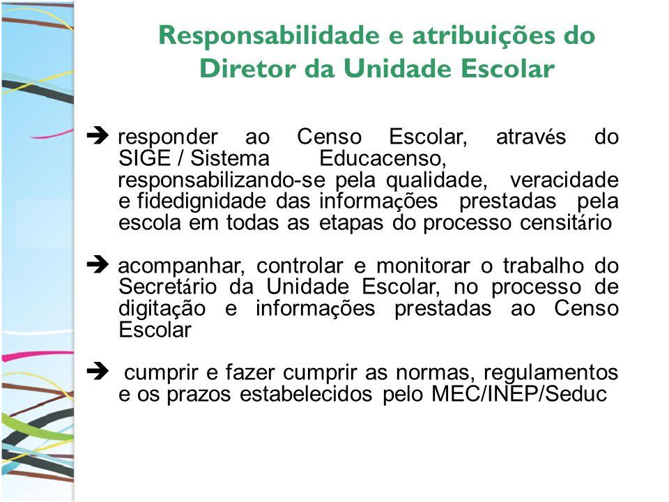 Responsabilidade e atribuições do Diretor da Unidade Escolar