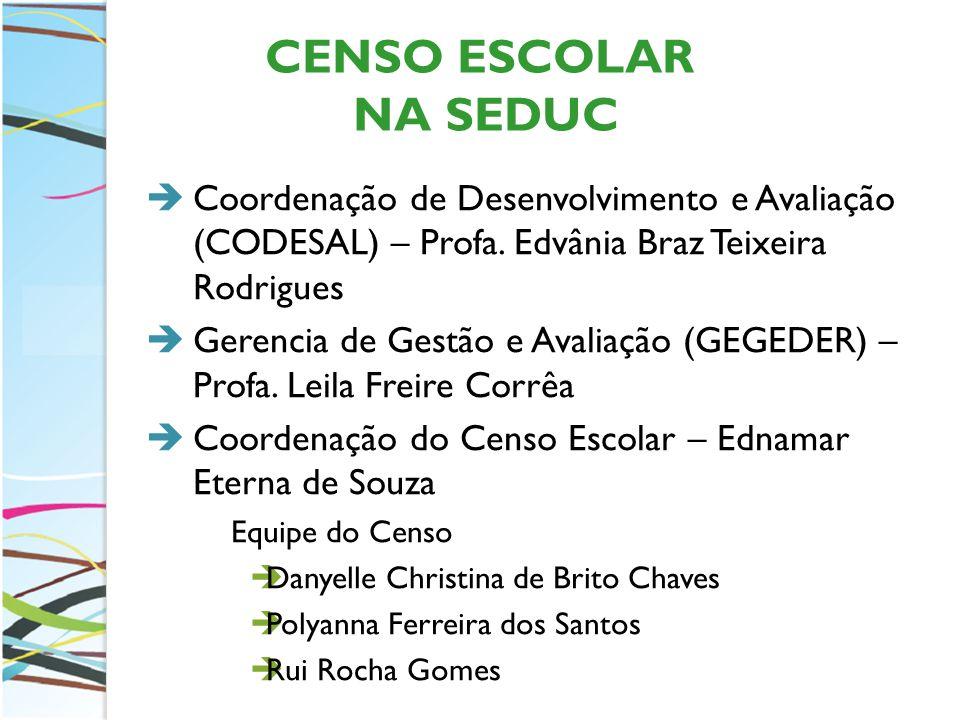 CENSO ESCOLAR NA SEDUC Coordenação de Desenvolvimento e Avaliação (CODESAL) – Profa. Edvânia Braz Teixeira Rodrigues.