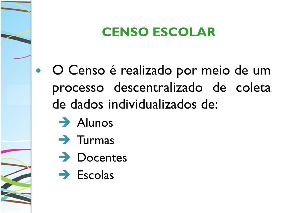 CENSO ESCOLAR O Censo é realizado por meio de um processo descentralizado de coleta de dados individualizados de: